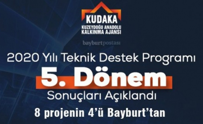 Bayburt'un 4 projesi KUDAKA'dan destek gördü